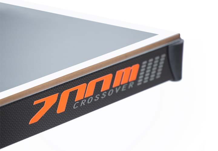 nom-700-crossover