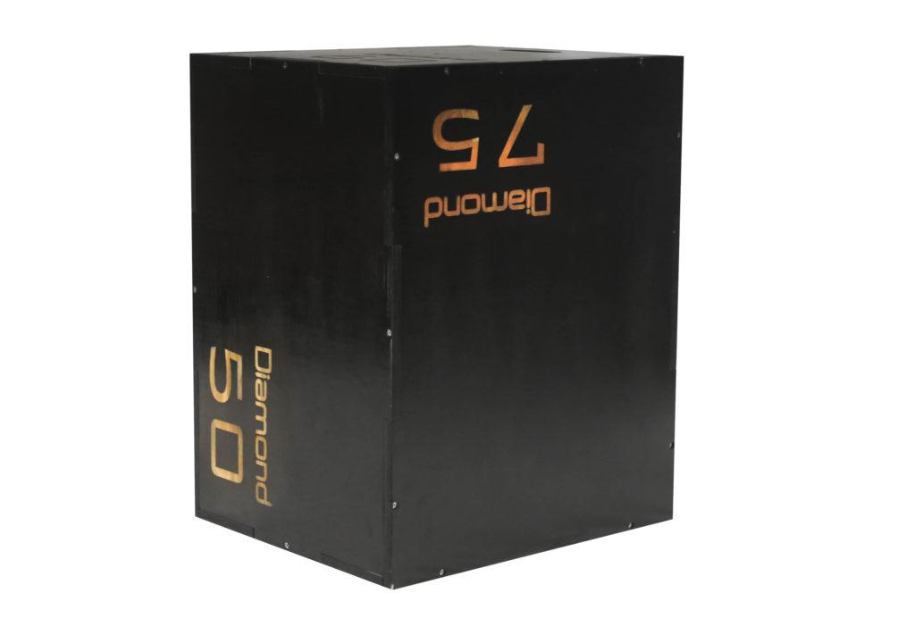 box2 S